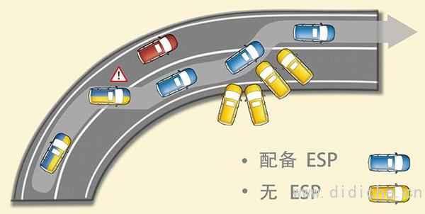 多くの人がこれらの小型車の知識について誤解していると思います!